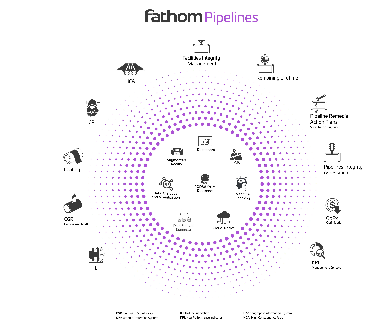 Fathom Wells Modules (12)-02